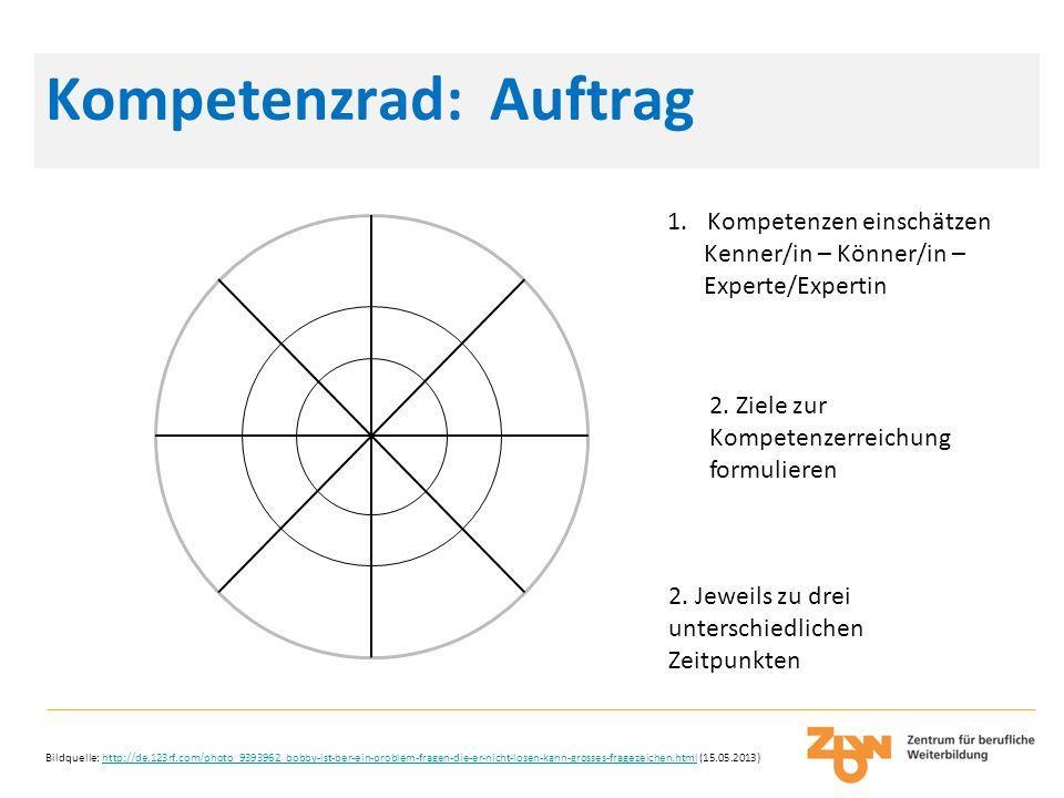 Kompetenzrad: Auftrag Bildquelle: http://de.123rf.com/photo_9393962_bobby-ist-ber-ein-problem-fragen-die-er-nicht-losen-kann-grosses-fragezeichen.html