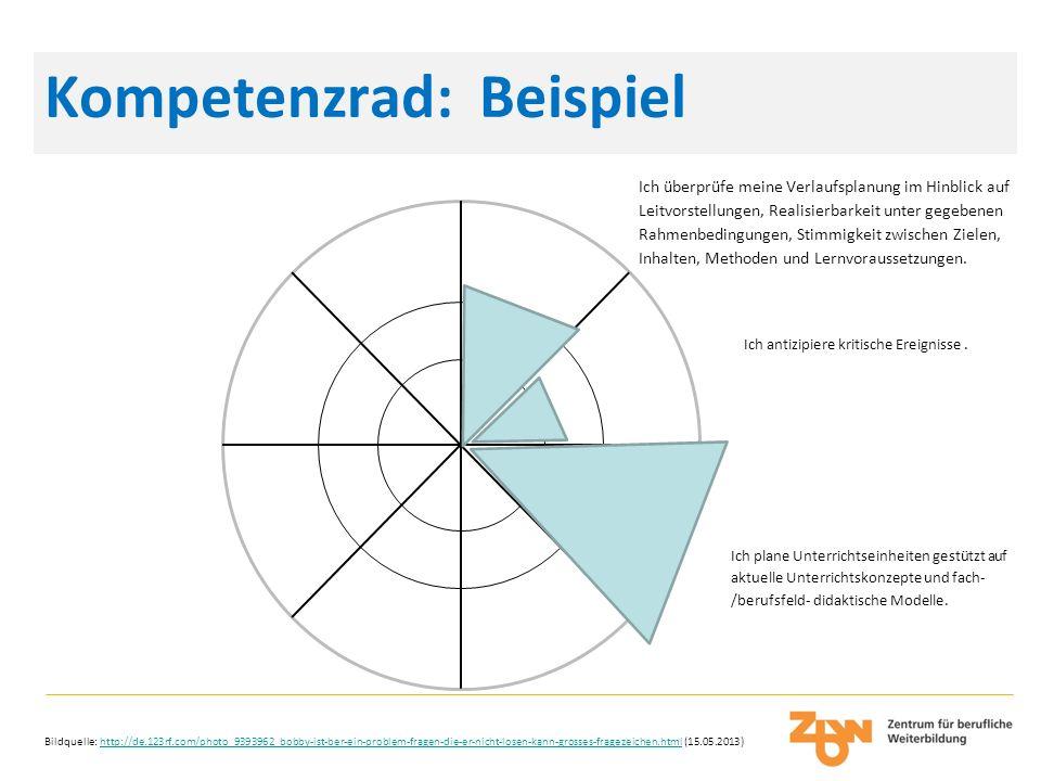Kompetenzrad: Beispiel Bildquelle: http://de.123rf.com/photo_9393962_bobby-ist-ber-ein-problem-fragen-die-er-nicht-losen-kann-grosses-fragezeichen.htm