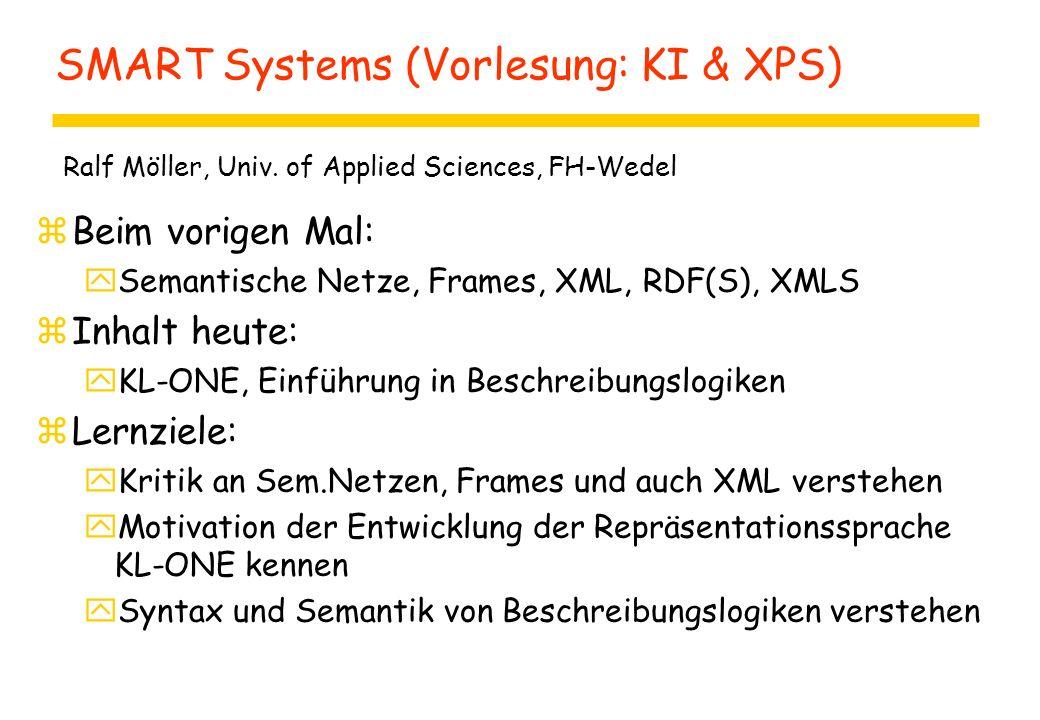 SMART Systems (Vorlesung: KI & XPS) zBeim vorigen Mal: ySemantische Netze, Frames, XML, RDF(S), XMLS zInhalt heute: yKL-ONE, Einführung in Beschreibungslogiken zLernziele: yKritik an Sem.Netzen, Frames und auch XML verstehen yMotivation der Entwicklung der Repräsentationssprache KL-ONE kennen ySyntax und Semantik von Beschreibungslogiken verstehen Ralf Möller, Univ.