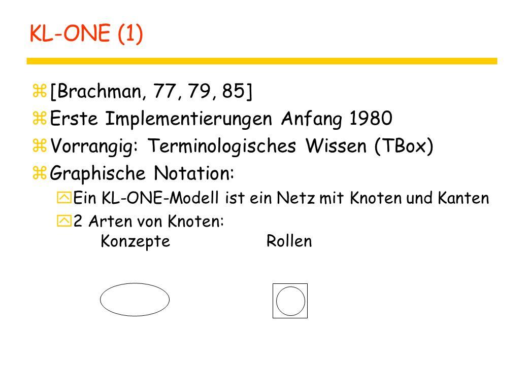 KL-ONE (1) z[Brachman, 77, 79, 85] zErste Implementierungen Anfang 1980 zVorrangig: Terminologisches Wissen (TBox) zGraphische Notation: yEin KL-ONE-Modell ist ein Netz mit Knoten und Kanten y2 Arten von Knoten: Konzepte Rollen