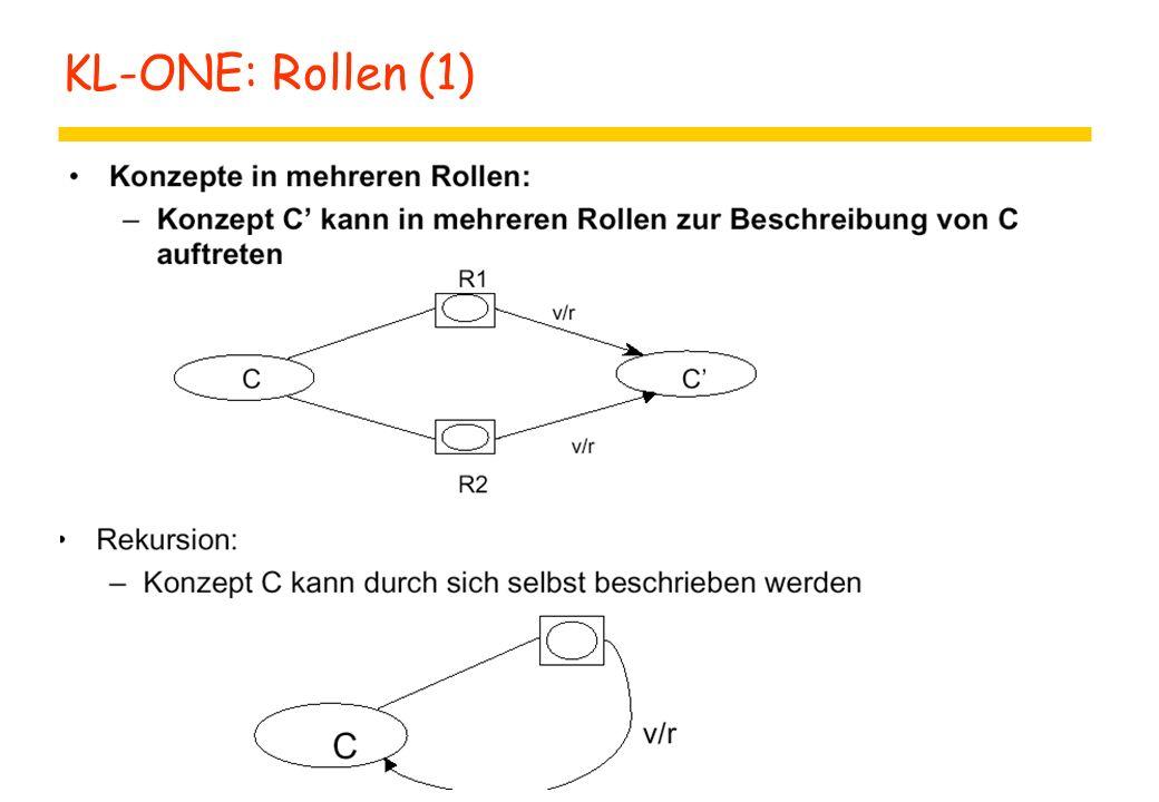 KL-ONE: Rollen (1)