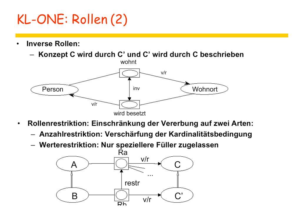 KL-ONE: Rollen (2)