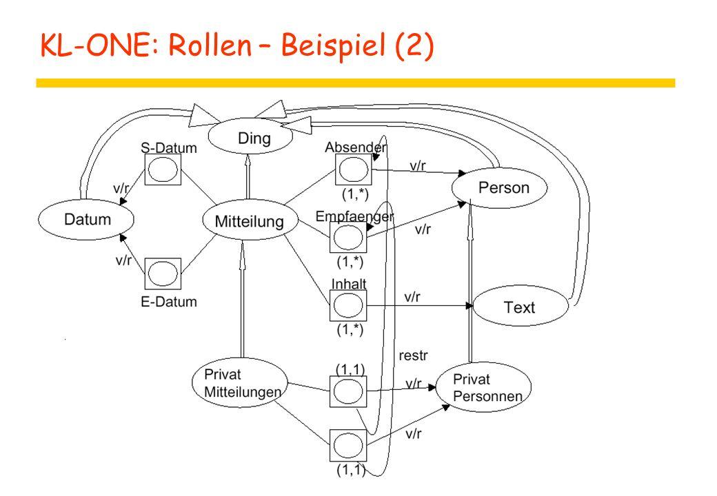 KL-ONE: Rollen – Beispiel (2)