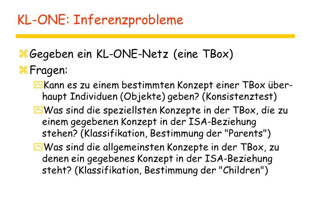 KL-ONE: Inferenzprobleme zGegeben ein KL-ONE-Netz (eine TBox) zFragen: yKann es zu einem bestimmten Konzept einer TBox über- haupt Individuen (Objekte) geben.