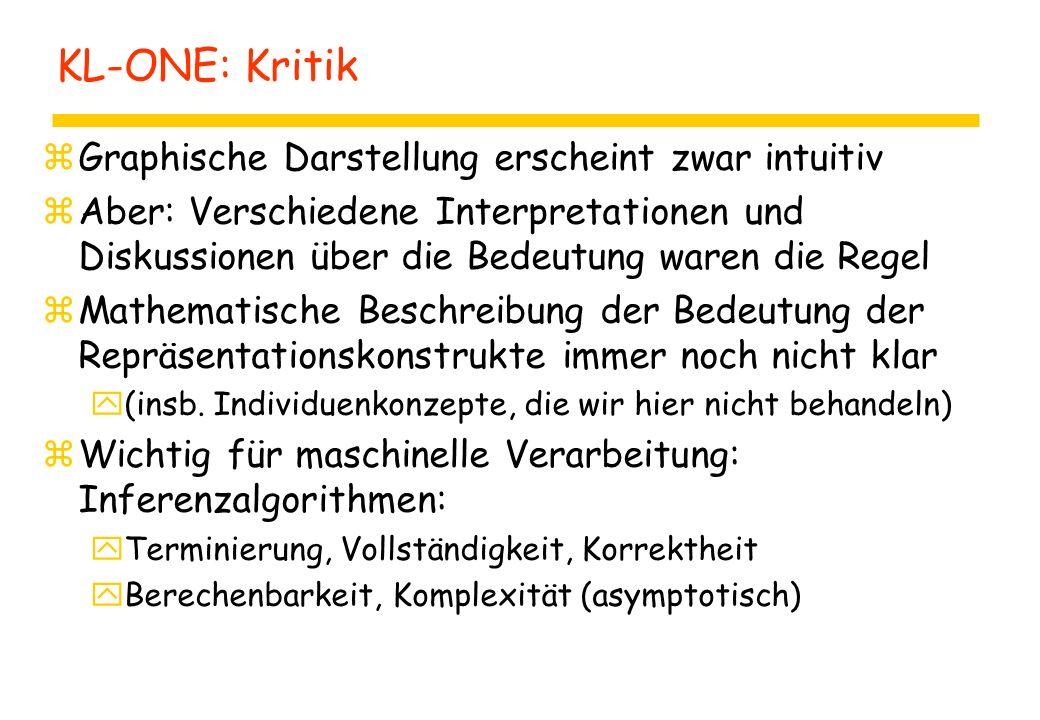 KL-ONE: Kritik zGraphische Darstellung erscheint zwar intuitiv zAber: Verschiedene Interpretationen und Diskussionen über die Bedeutung waren die Regel zMathematische Beschreibung der Bedeutung der Repräsentationskonstrukte immer noch nicht klar y(insb.