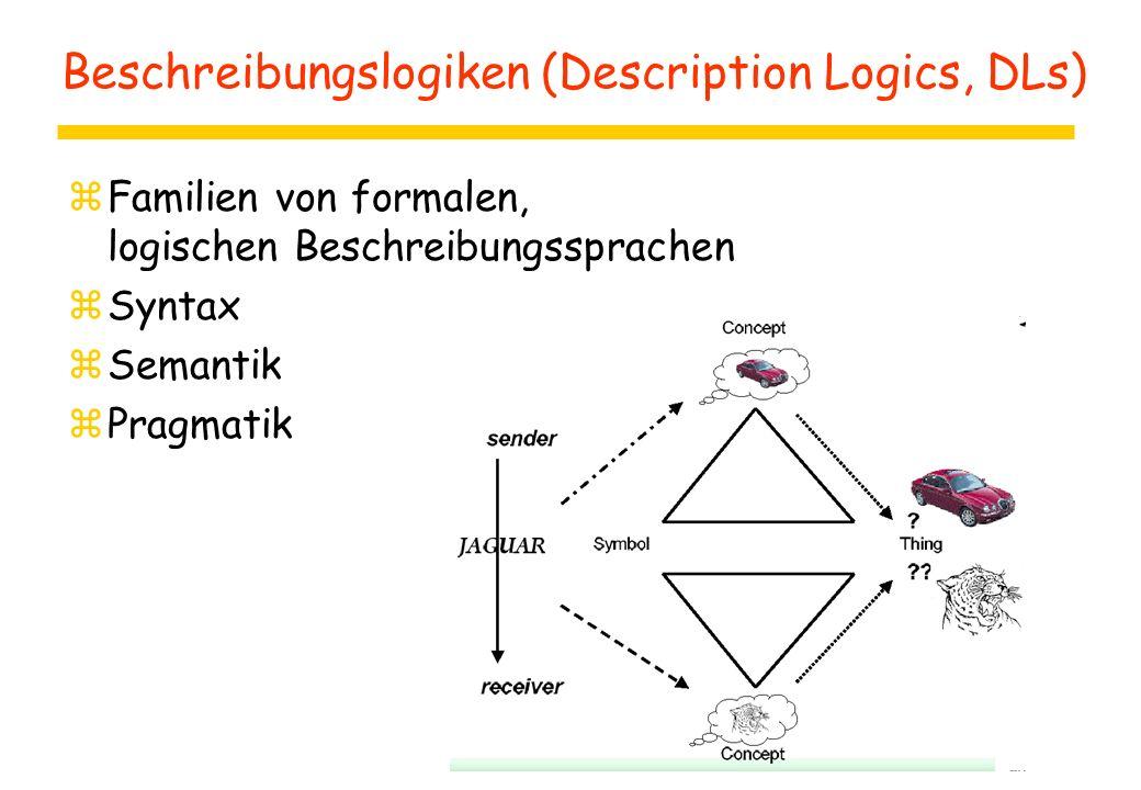 Beschreibungslogiken (Description Logics, DLs) zFamilien von formalen, logischen Beschreibungssprachen zSyntax zSemantik zPragmatik