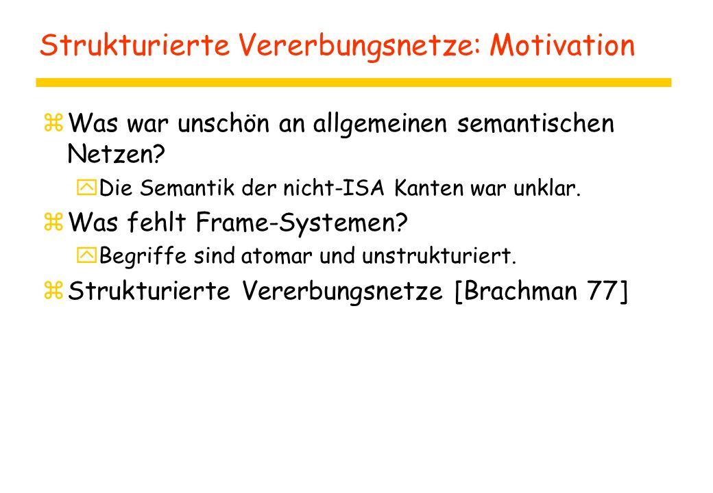 Strukturierte Vererbungsnetze: Motivation zWas war unschön an allgemeinen semantischen Netzen.