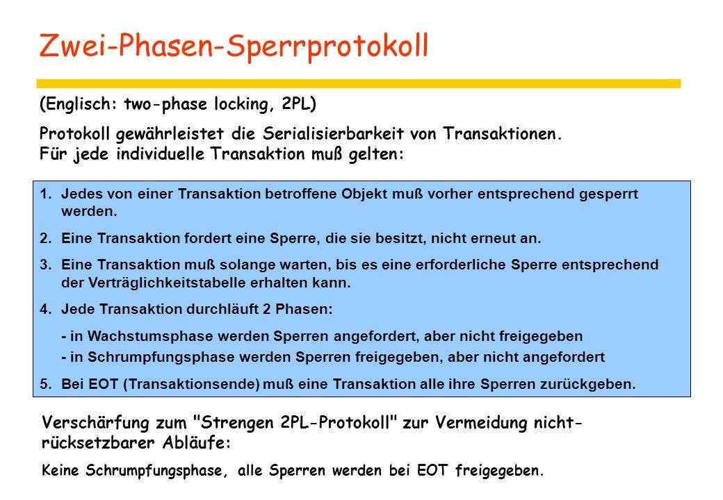 Zwei-Phasen-Sperrprotokoll (Englisch: two-phase locking, 2PL) Protokoll gewährleistet die Serialisierbarkeit von Transaktionen.