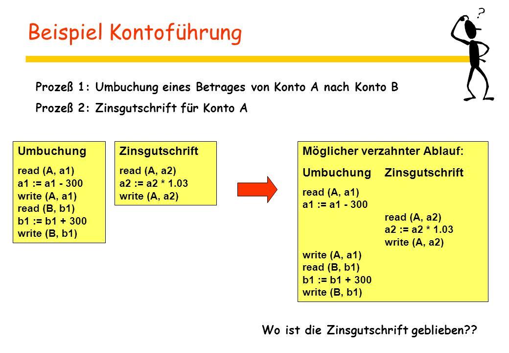 Beispiel Kontoführung Prozeß 1: Umbuchung eines Betrages von Konto A nach Konto B Prozeß 2: Zinsgutschrift für Konto A Umbuchung read (A, a1) a1 := a1 - 300 write (A, a1) read (B, b1) b1 := b1 + 300 write (B, b1) Zinsgutschrift read (A, a2) a2 := a2 * 1.03 write (A, a2) Möglicher verzahnter Ablauf: Umbuchung Zinsgutschrift read (A, a1) a1 := a1 - 300 read (A, a2) a2 := a2 * 1.03 write (A, a2) write (A, a1) read (B, b1) b1 := b1 + 300 write (B, b1) Wo ist die Zinsgutschrift geblieben