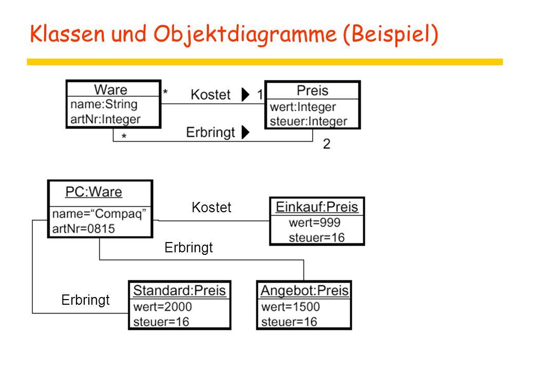 Klassen und Objektdiagramme (Beispiel) Erbringt Kostet