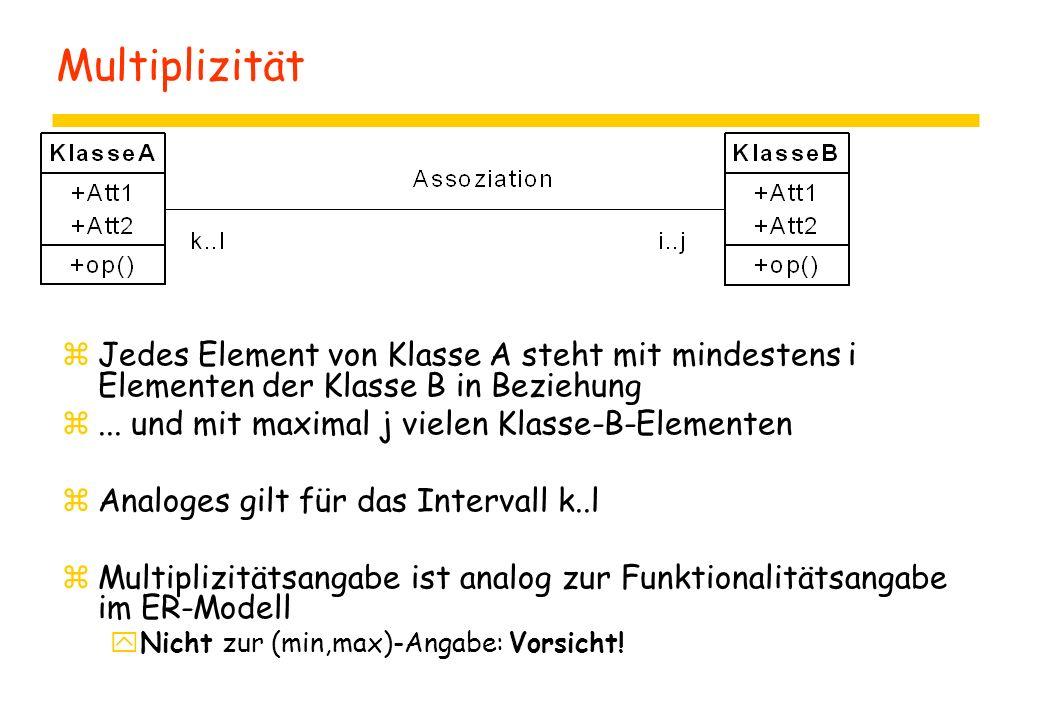 Multiplizität zJedes Element von Klasse A steht mit mindestens i Elementen der Klasse B in Beziehung z... und mit maximal j vielen Klasse-B-Elementen