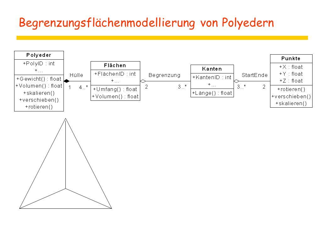 Begrenzungsflächenmodellierung von Polyedern