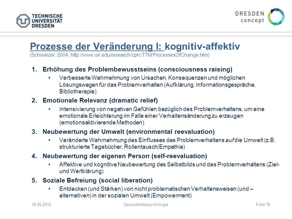 Prozesse der Veränderung I: kognitiv-affektiv (Schwarzer, 2004; http://www.uri.edu/research/cprc/TTM/ProcessesOfChange.htm) 1.Erhöhung des Problembewusstseins (consciousness raising) Verbesserte Wahrnehmung von Ursachen, Konsequenzen und möglichen Lösungswegen für das Problemverhalten (Aufklärung, Informationsgespräche, Bibliotherapie) 2.Emotionale Relevanz (dramatic relief) Intensivierung von negativen Gefühlen bezüglich des Problemverhaltens, um eine emotionale Erleichterung im Falle einer Verhaltensänderung zu erzeugen (emotionsaktivierende Methoden) 3.Neubewertung der Umwelt (environmental reevaluation) Veränderte Wahrnehmung des Einflusses des Problemverhaltens auf die Umwelt (z.B.