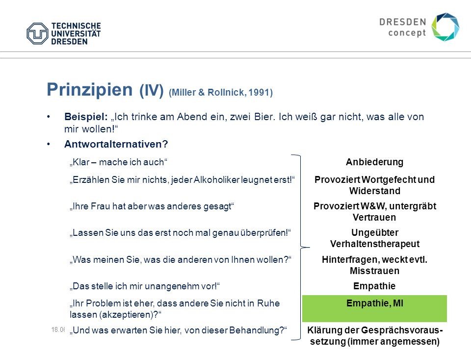 """Prinzipien (IV) (Miller & Rollnick, 1991) Beispiel: """"Ich trinke am Abend ein, zwei Bier."""