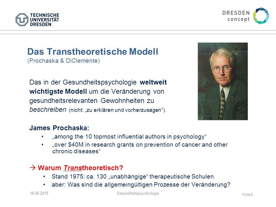 """Das Transtheoretische Modell (Prochaska & DiClemente) Das in der Gesundheitspsychologie weltweit wichtigste Modell um die Veränderung von gesundheitsrelevanten Gewohnheiten zu beschreiben (nicht: """"zu erklären und vorherzusagen )."""