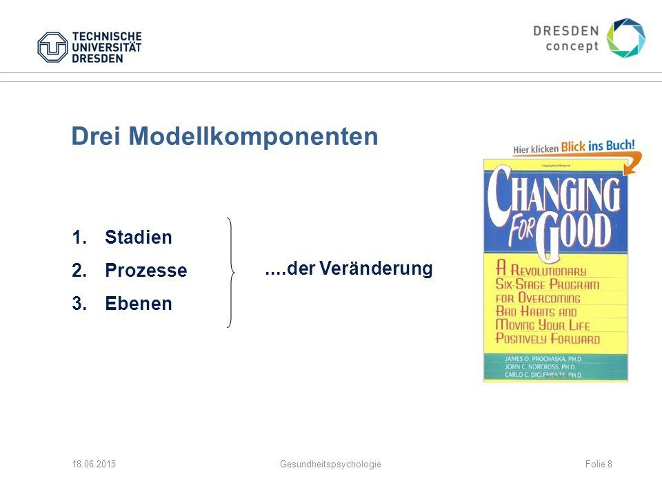 Drei Modellkomponenten 18.06.2015Gesundheitspsychologie 1.Stadien 2.Prozesse 3.Ebenen....der Veränderung Folie 8