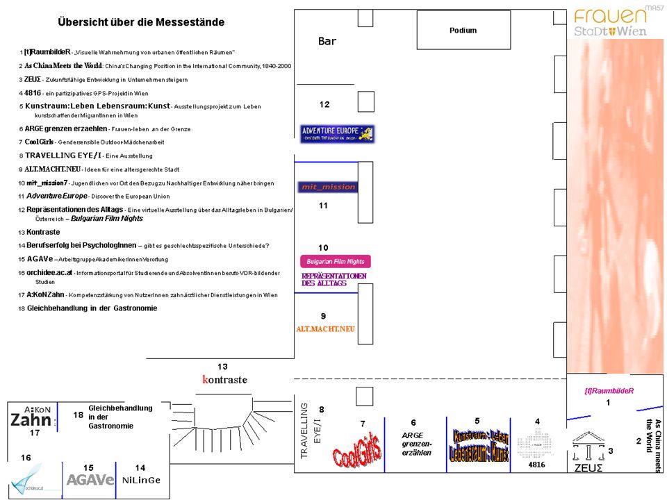 RAUM 1 - Messestände 1 - 3 [t] RAUMBILDER – Visuelle Wahrnehmung von urbanen ö ffentlichen R ä umen Das Projektteam [t]RaumbildeR lud Jugendliche ein, ihr Viertel rund um den Volkerplatz im 2.