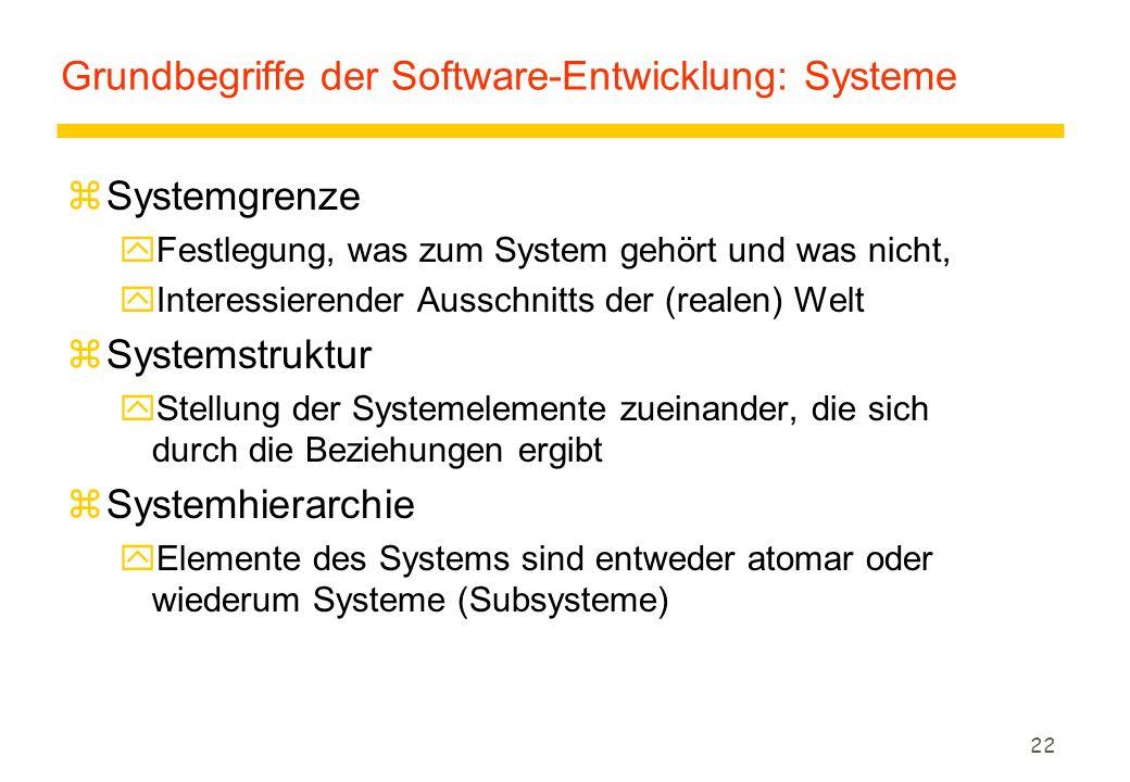 22 Grundbegriffe der Software-Entwicklung: Systeme zSystemgrenze yFestlegung, was zum System gehört und was nicht, yInteressierender Ausschnitts der (realen) Welt zSystemstruktur yStellung der Systemelemente zueinander, die sich durch die Beziehungen ergibt zSystemhierarchie yElemente des Systems sind entweder atomar oder wiederum Systeme (Subsysteme)