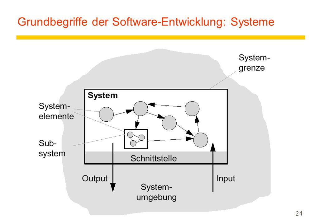 24 Grundbegriffe der Software-Entwicklung: Systeme