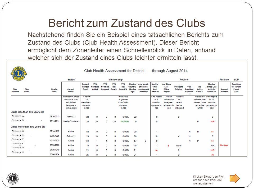 Bericht zum Zustand des Clubs Nachstehend finden Sie ein Beispiel eines tatsächlichen Berichts zum Zustand des Clubs (Club Health Assessment).