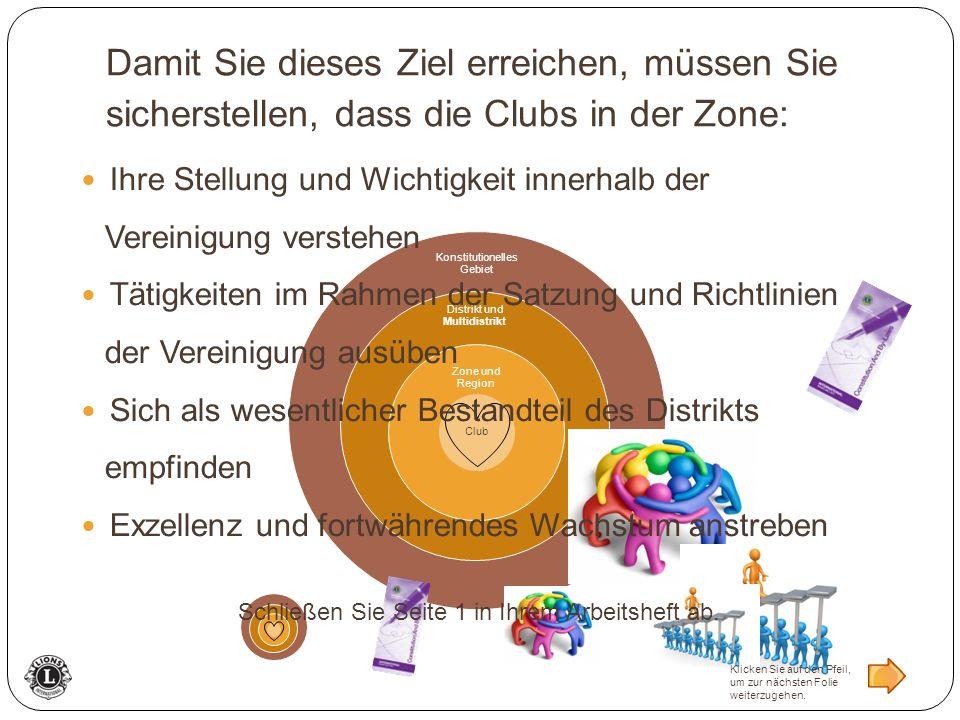 Konstitutionelles Gebiet Distrikt und Multidistrikt Zone und Region Club Damit Sie dieses Ziel erreichen, müssen Sie sicherstellen, dass die Clubs in der Zone: Ihre Stellung und Wichtigkeit innerhalb der Vereinigung verstehen Tätigkeiten im Rahmen der Satzung und Richtlinien der Vereinigung ausüben Sich als wesentlicher Bestandteil des Distrikts empfinden Exzellenz und fortwährendes Wachstum anstreben Schließen Sie Seite 1 in Ihrem Arbeitsheft ab.