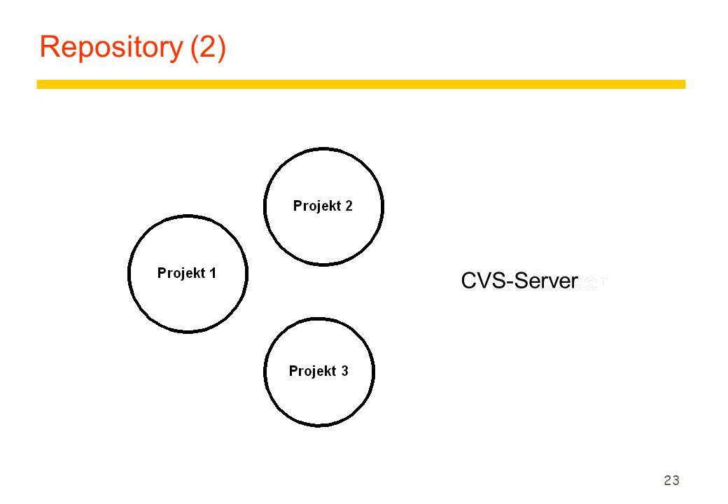 23 Repository (2) CVS-Server