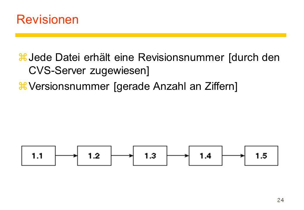 24 Revisionen zJede Datei erhält eine Revisionsnummer [durch den CVS-Server zugewiesen] zVersionsnummer [gerade Anzahl an Ziffern]