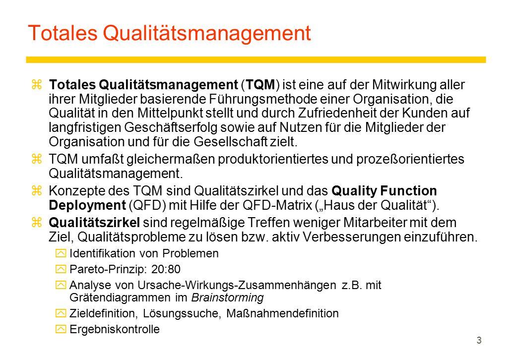 3 Totales Qualitätsmanagement zTotales Qualitätsmanagement (TQM) ist eine auf der Mitwirkung aller ihrer Mitglieder basierende Führungsmethode einer Organisation, die Qualität in den Mittelpunkt stellt und durch Zufriedenheit der Kunden auf langfristigen Geschäftserfolg sowie auf Nutzen für die Mitglieder der Organisation und für die Gesellschaft zielt.