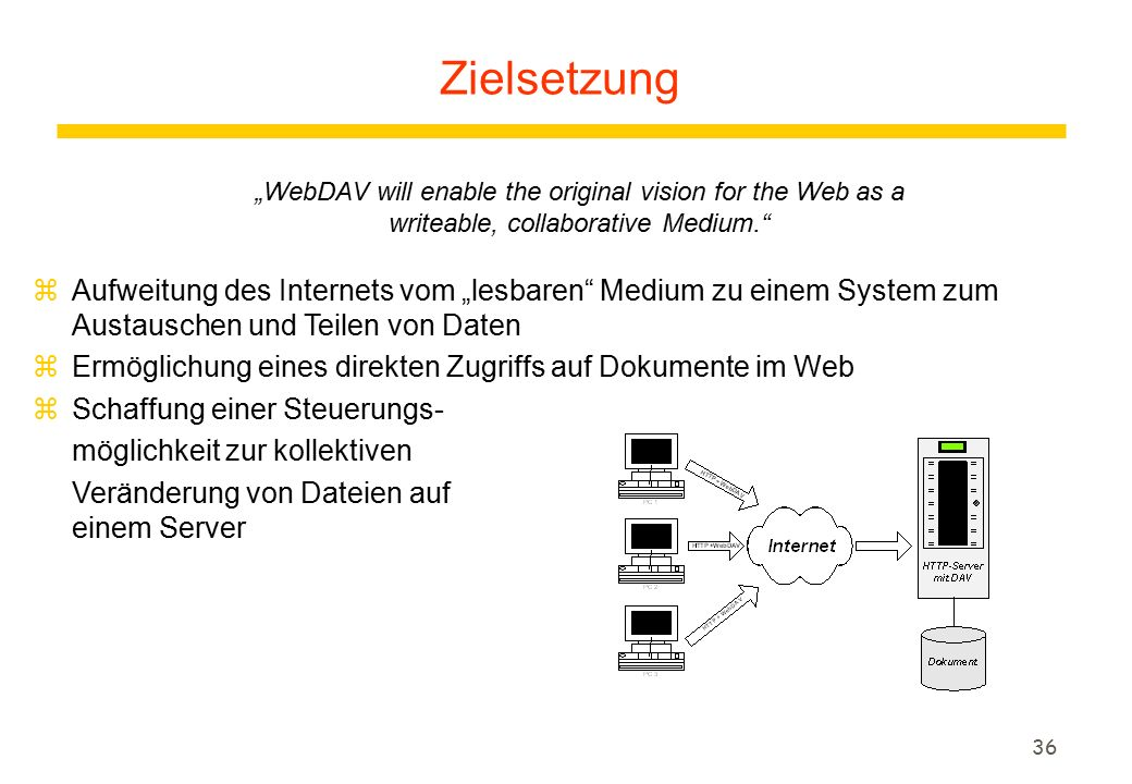 "36 Zielsetzung ""WebDAV will enable the original vision for the Web as a writeable, collaborative Medium."" zAufweitung des Internets vom ""lesbaren"" Med"