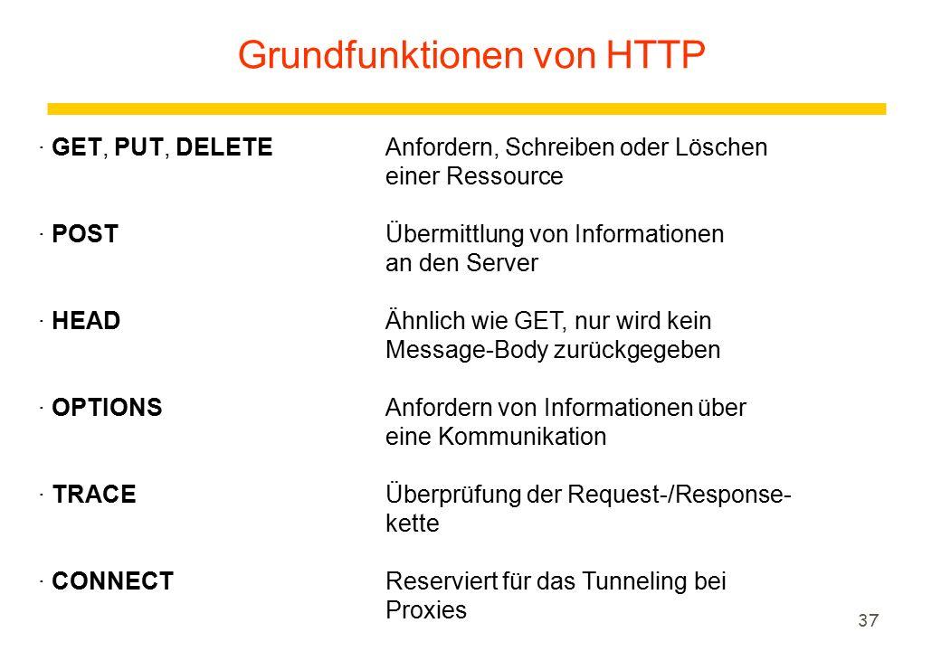 37 Grundfunktionen von HTTP · GET, PUT, DELETE Anfordern, Schreiben oder Löschen einer Ressource · POSTÜbermittlung von Informationen an den Server · HEADÄhnlich wie GET, nur wird kein Message-Body zurückgegeben · OPTIONSAnfordern von Informationen über eine Kommunikation · TRACEÜberprüfung der Request-/Response- kette · CONNECTReserviert für das Tunneling bei Proxies