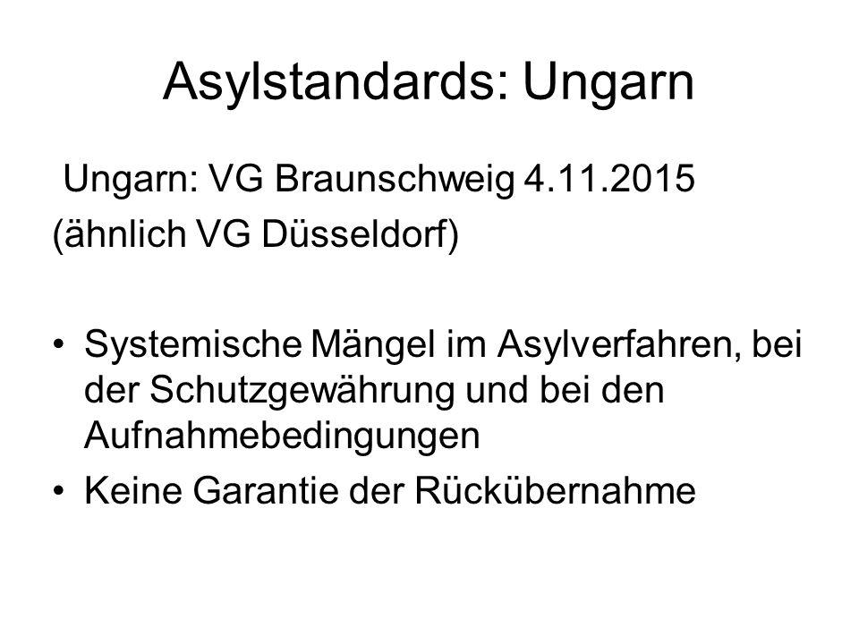 Asylstandards: Ungarn Ungarn: VG Braunschweig 4.11.2015 (ähnlich VG Düsseldorf) Systemische Mängel im Asylverfahren, bei der Schutzgewährung und bei den Aufnahmebedingungen Keine Garantie der Rückübernahme