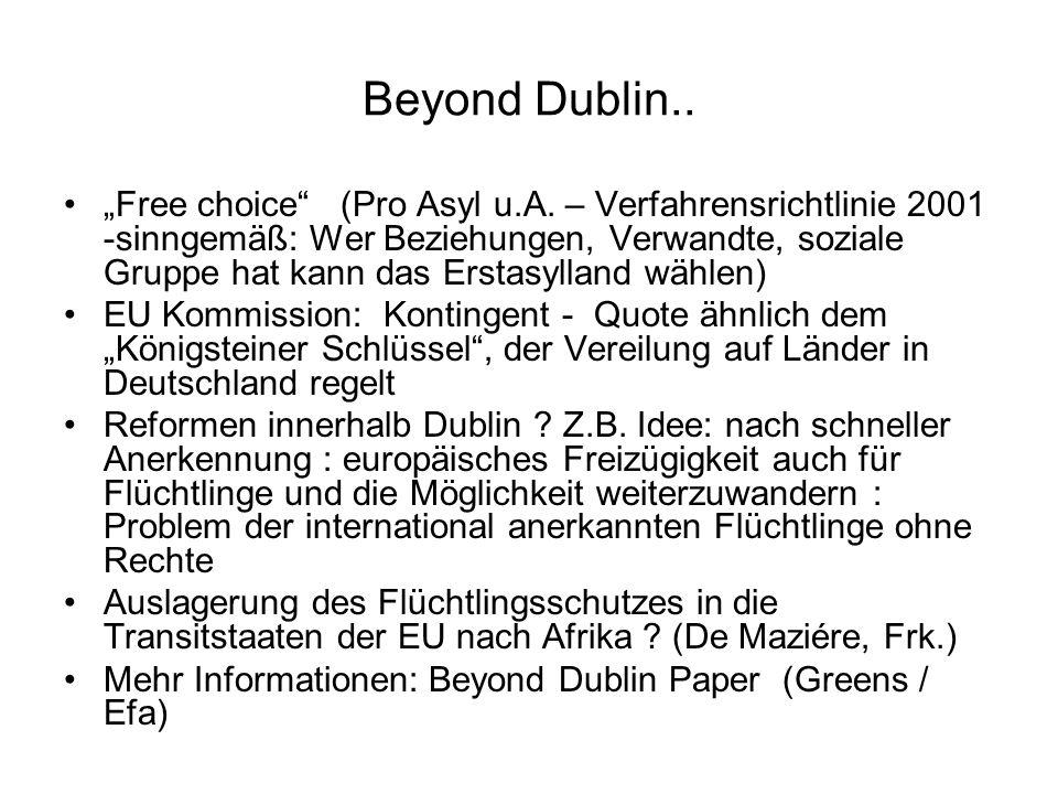 """Beyond Dublin..""""Free choice (Pro Asyl u.A."""