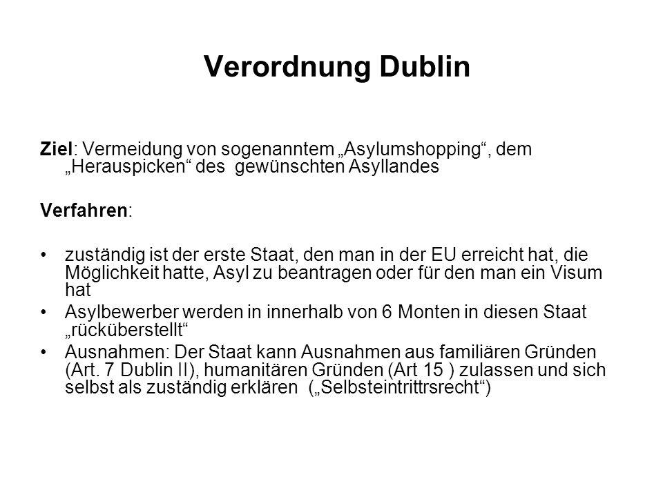 """Verordnung Dublin Ziel: Vermeidung von sogenanntem """"Asylumshopping , dem """"Herauspicken des gewünschten Asyllandes Verfahren: zuständig ist der erste Staat, den man in der EU erreicht hat, die Möglichkeit hatte, Asyl zu beantragen oder für den man ein Visum hat Asylbewerber werden in innerhalb von 6 Monten in diesen Staat """"rücküberstellt Ausnahmen: Der Staat kann Ausnahmen aus familiären Gründen (Art."""