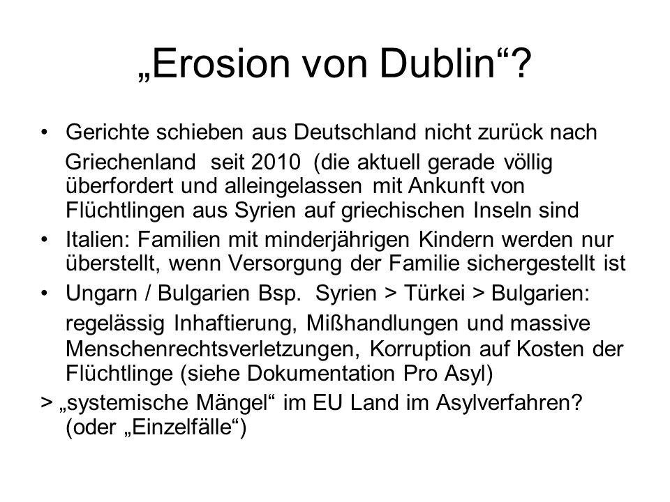 """""""Erosion von Dublin ."""
