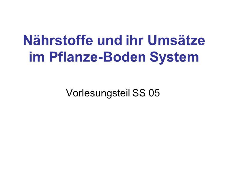 Nährstoffe und ihr Umsätze im Pflanze-Boden System Vorlesungsteil SS 05