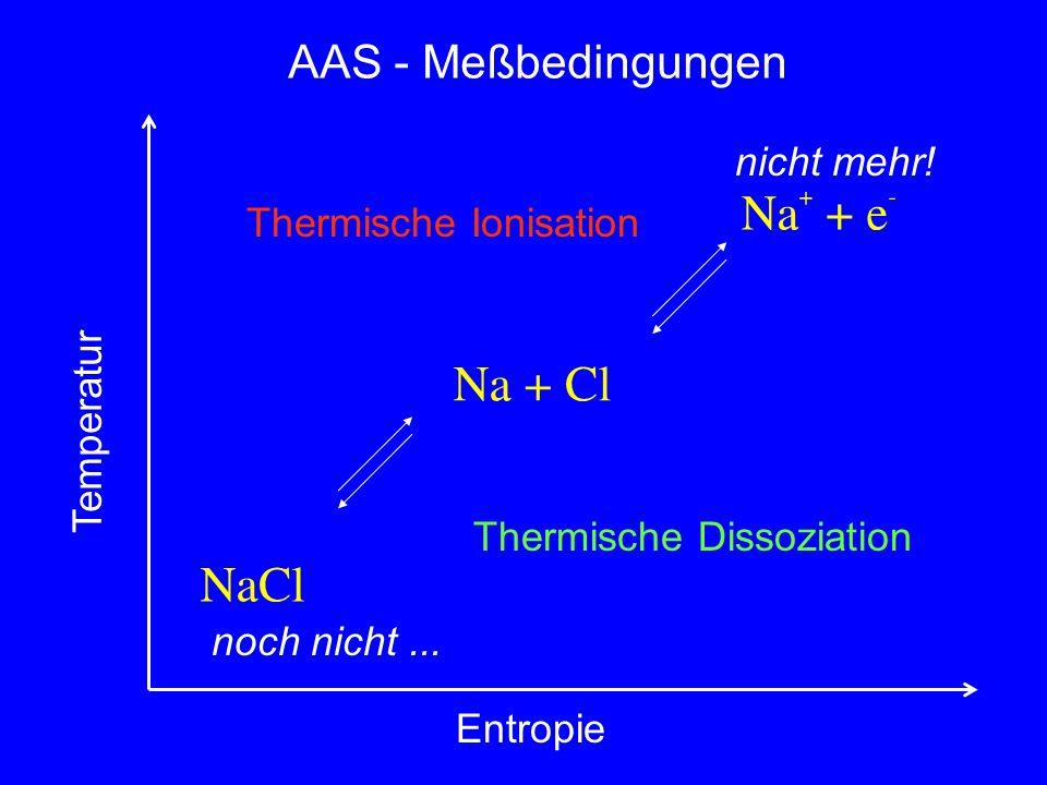 Thermische Ionisation Thermische Dissoziation AAS - Meßbedingungen noch nicht... nicht mehr! Entropie Temperatur