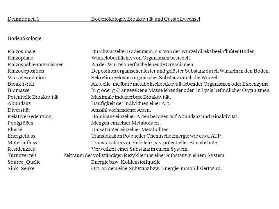 Definitionen 1Bodenökologie, Bioaktivität und Gasstoffwechsel Bodenökologie RhizosphäreDurchwurzelter Bodenraum, s.s. von der Wurzel direkt beeinflußt