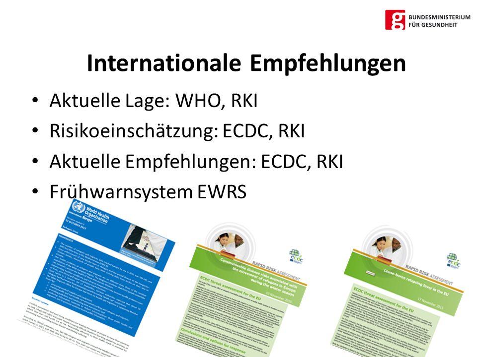 Internationale Empfehlungen Aktuelle Lage: WHO, RKI Risikoeinschätzung: ECDC, RKI Aktuelle Empfehlungen: ECDC, RKI Frühwarnsystem EWRS