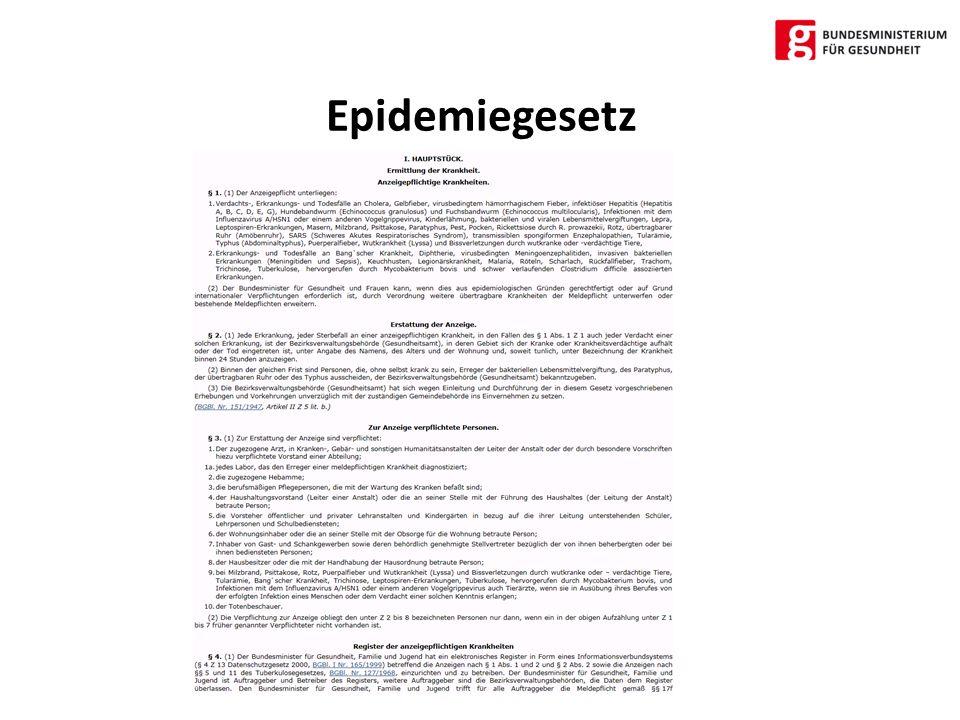 Epidemiegesetz