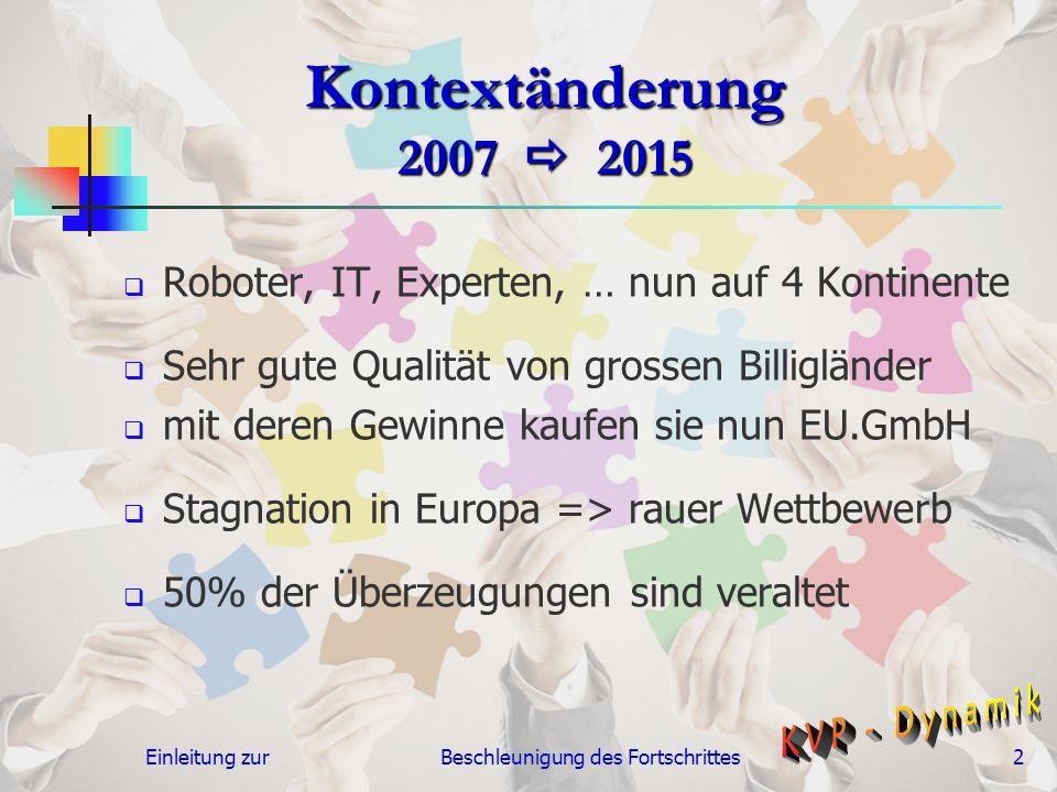 Einleitung zurBeschleunigung des Fortschrittes2 Kontextänderung 2007  2015  Roboter, IT, Experten, … nun auf 4 Kontinente  Sehr gute Qualität von grossen Billigländer  mit deren Gewinne kaufen sie nun EU.GmbH  Stagnation in Europa => rauer Wettbewerb  50% der Überzeugungen sind veraltet.