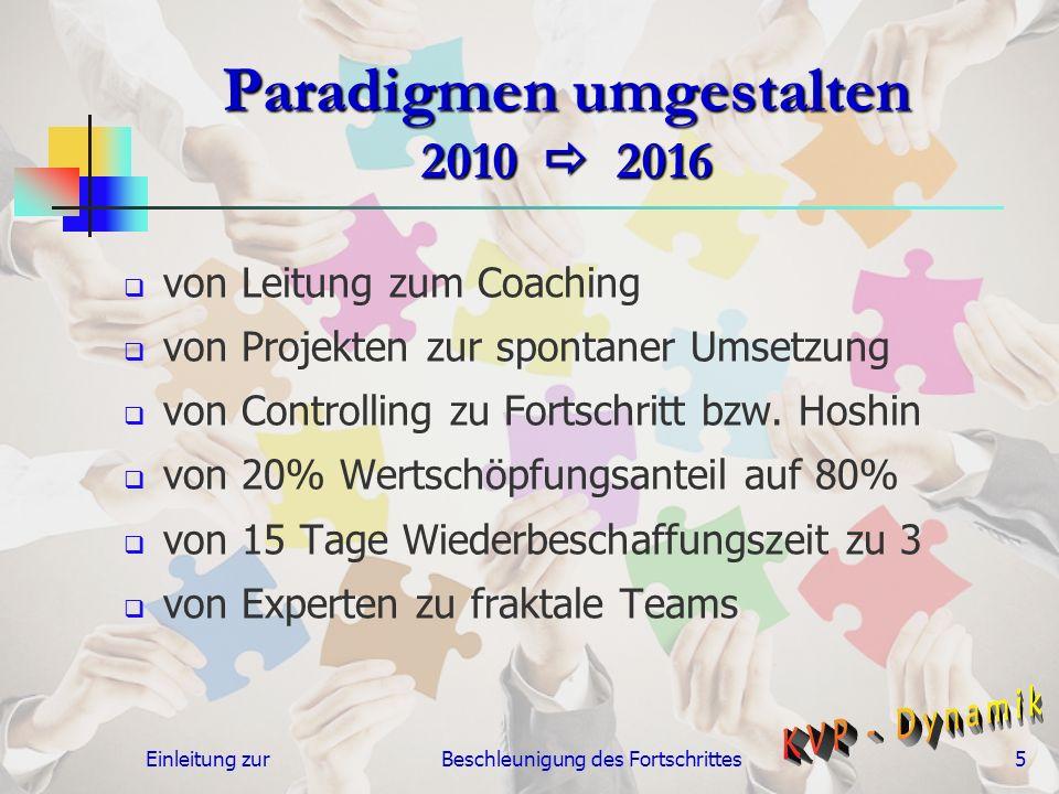 Einleitung zurBeschleunigung des Fortschrittes5 Paradigmen umgestalten 2010  2016  von Leitung zum Coaching  von Projekten zur spontaner Umsetzung  von Controlling zu Fortschritt bzw.