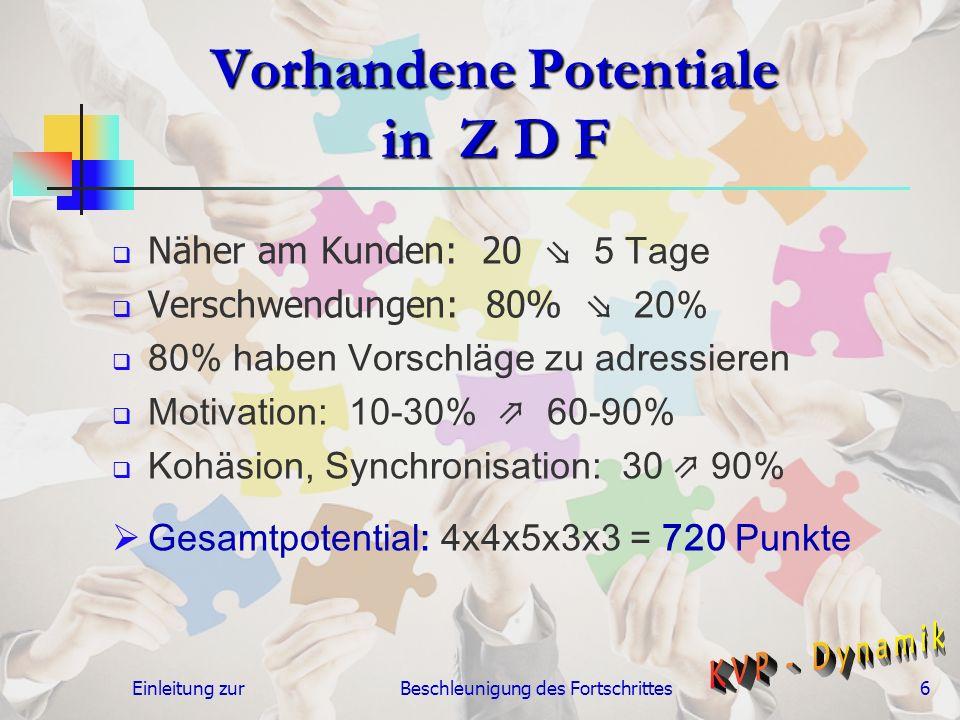 Einleitung zurBeschleunigung des Fortschrittes6 Vorhandene Potentiale in Z D F  Näher am Kunden: 20 ⇘ 5 Tage  Verschwendungen: 80% ⇘ 20%  80% haben Vorschläge zu adressieren  Motivation: 10-30% ⇗ 60-90%  Kohäsion, Synchronisation: 30 ⇗ 90%  Gesamtpotential: 4x4x5x3x3 = 720 Punkte.