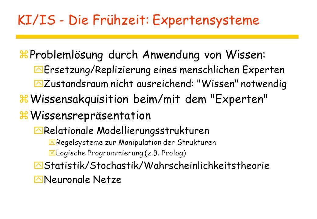 KI/IS - Die Frühzeit: Expertensysteme zProblemlösung durch Anwendung von Wissen: yErsetzung/Replizierung eines menschlichen Experten yZustandsraum nic