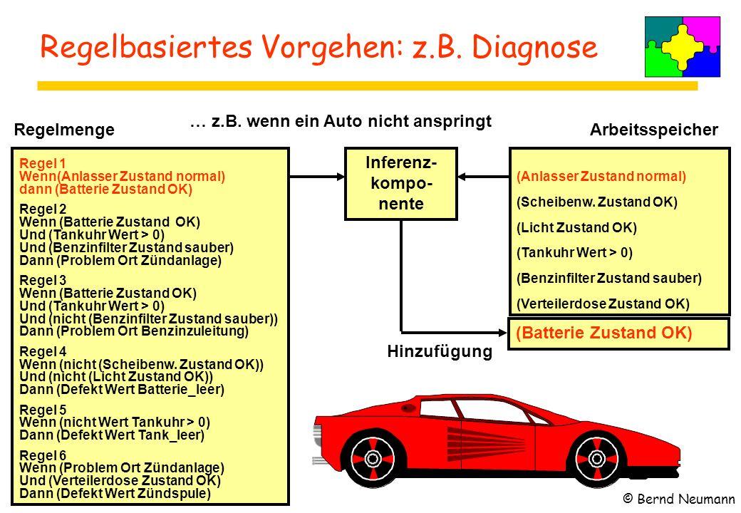 … z.B. wenn ein Auto nicht anspringt Regel 1 Wenn(Anlasser Zustand normal) dann (Batterie Zustand OK) Regel 2 Wenn (Batterie Zustand OK) Und (Tankuhr
