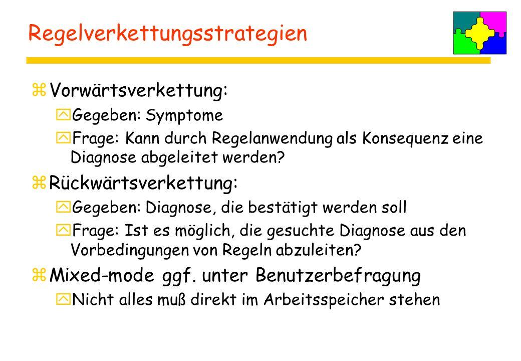 Regelverkettungsstrategien zVorwärtsverkettung: yGegeben: Symptome yFrage: Kann durch Regelanwendung als Konsequenz eine Diagnose abgeleitet werden? z