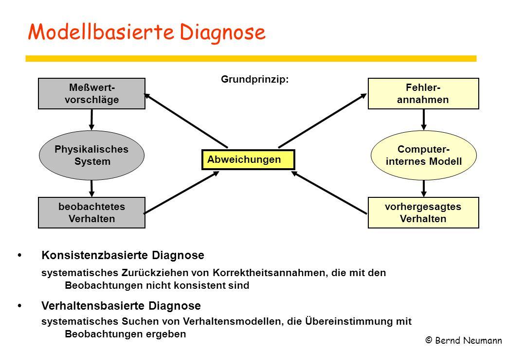 Grundprinzip: Konsistenzbasierte Diagnose systematisches Zurückziehen von Korrektheitsannahmen, die mit den Beobachtungen nicht konsistent sind Verhal