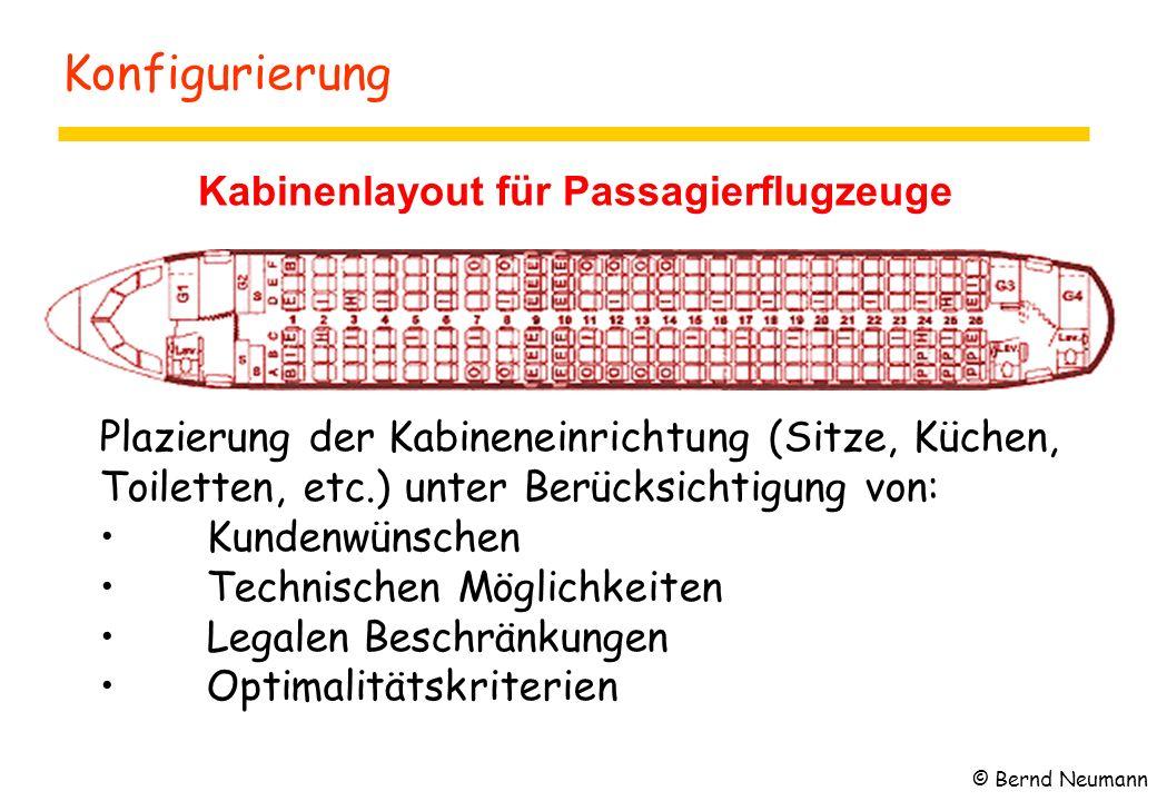 Kabinenlayout für Passagierflugzeuge Plazierung der Kabineneinrichtung (Sitze, Küchen, Toiletten, etc.) unter Berücksichtigung von: Kundenwünschen Tec