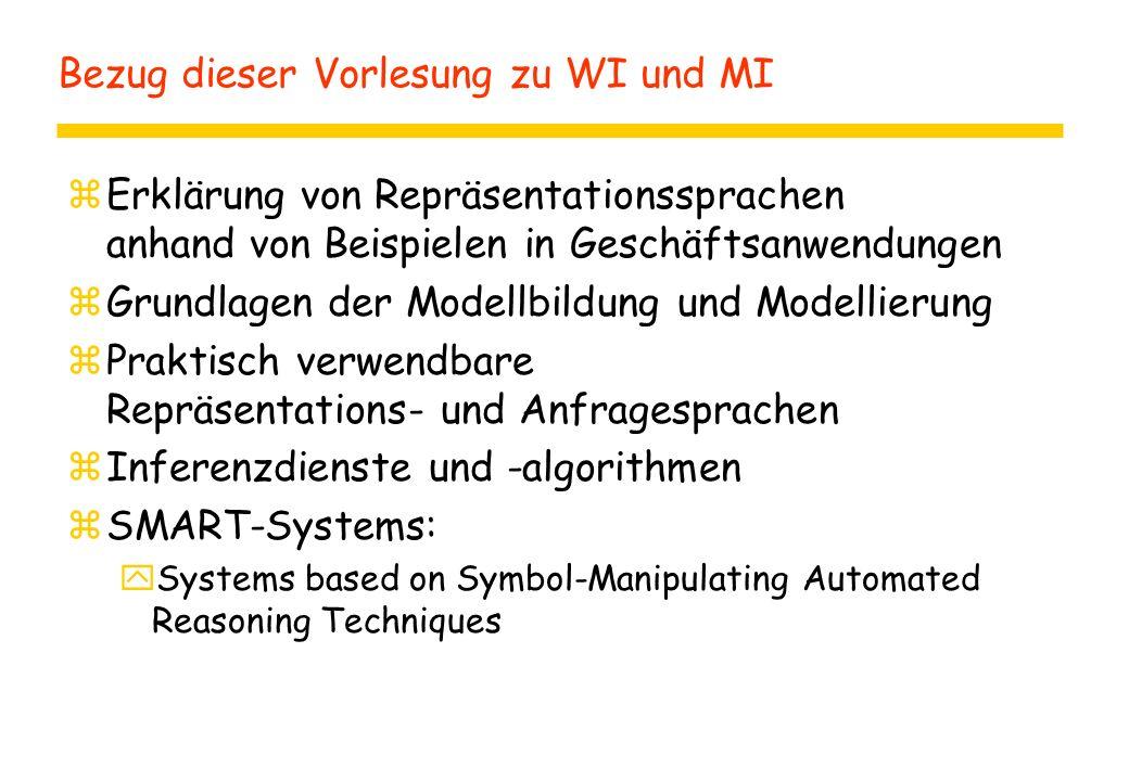 Bezug dieser Vorlesung zu WI und MI zErklärung von Repräsentationssprachen anhand von Beispielen in Geschäftsanwendungen zGrundlagen der Modellbildung