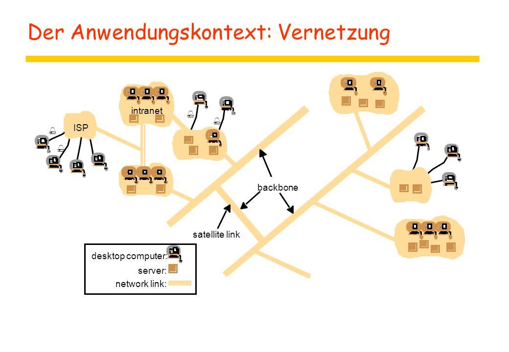 Der Anwendungskontext: Vernetzung
