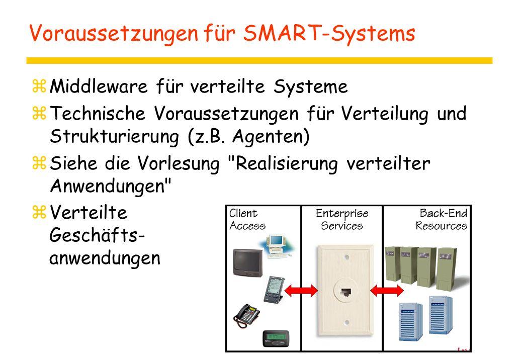Voraussetzungen für SMART-Systems zMiddleware für verteilte Systeme zTechnische Voraussetzungen für Verteilung und Strukturierung (z.B. Agenten) zSieh